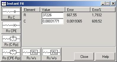 Выбор математической модели в программе Z-View2