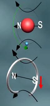фрагмент спирали и атом с силовыми линиями