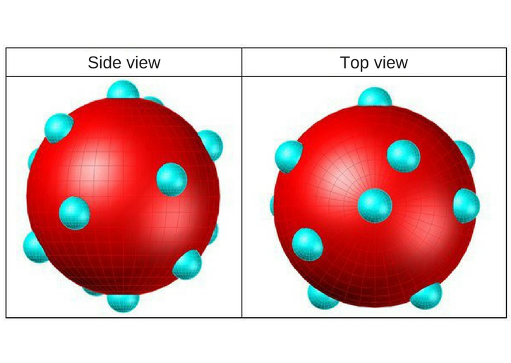 Arrangement of the phantom Po particles on the surface of the sphere of the ELECTRON