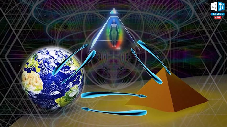 Схематическая энергетическая связь между человеком, планетой и пирамидами