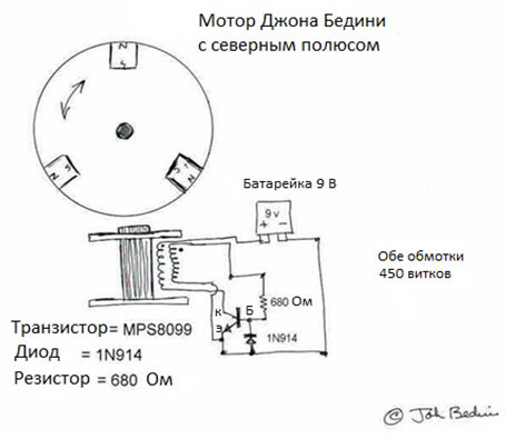 Мотор Джона Бедини