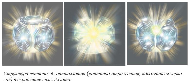 Cтруктура септона - 6 антиаллатов и вкрапление силы Аллата