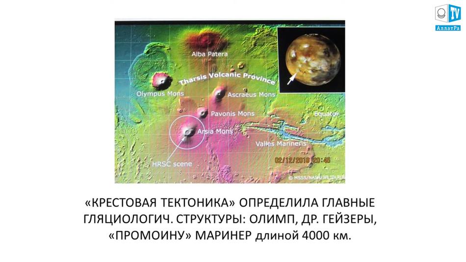 крестовая тектоника марса