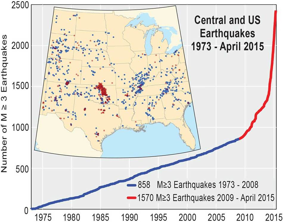 Cumulative graph depicting the number of earthquakes in USA with magnitude of 3 and higher from the years 1975 to 2015