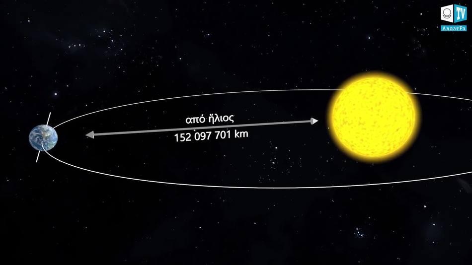 расстояние от Солнца до Земли