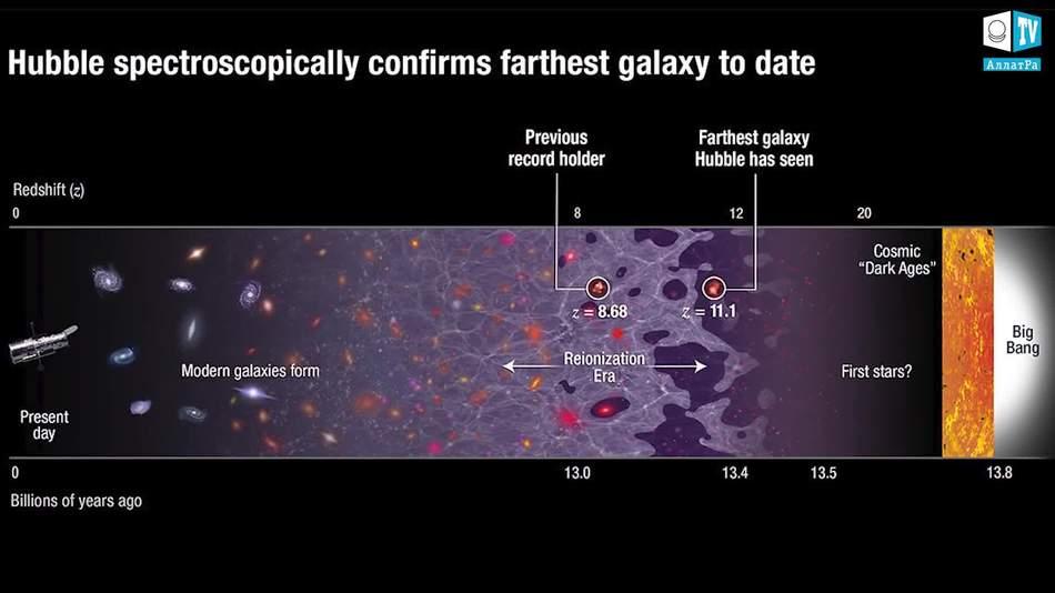космический фон радиоизлучения