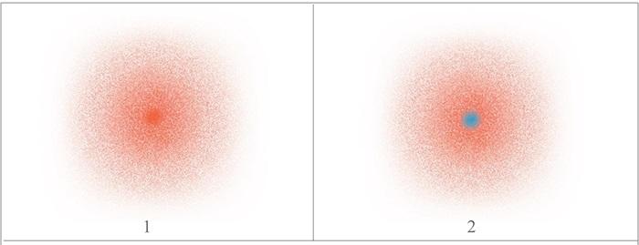Схематический пример изображения частичек По