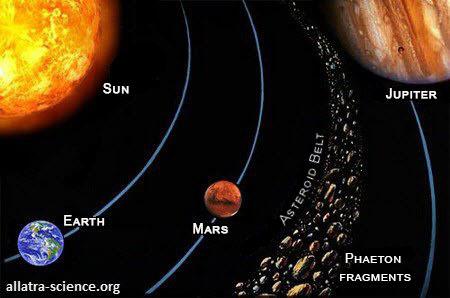 Phaeton planet
