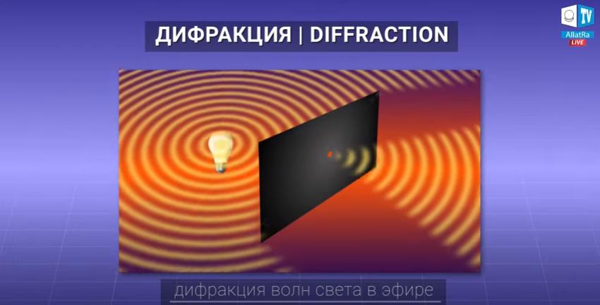 дифракция волн света в эфире