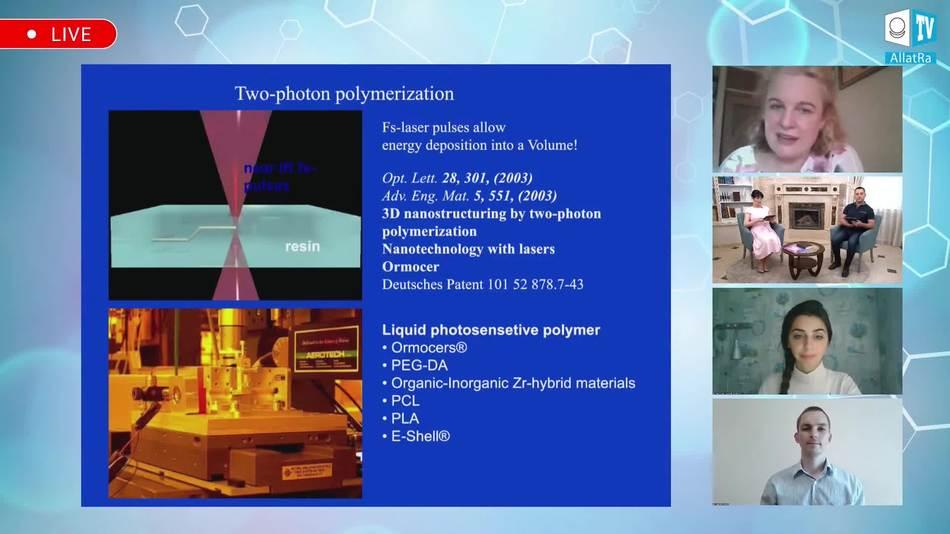 лазерные технологии — двухфотонная полимеризация