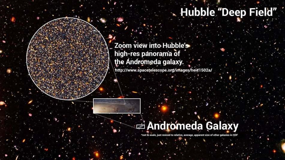Радиоастрономия, телескоп Хаббл