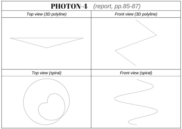 Photon-4