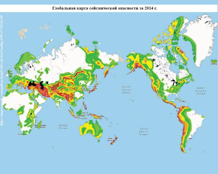 Глобальные климатические процессы на Земле