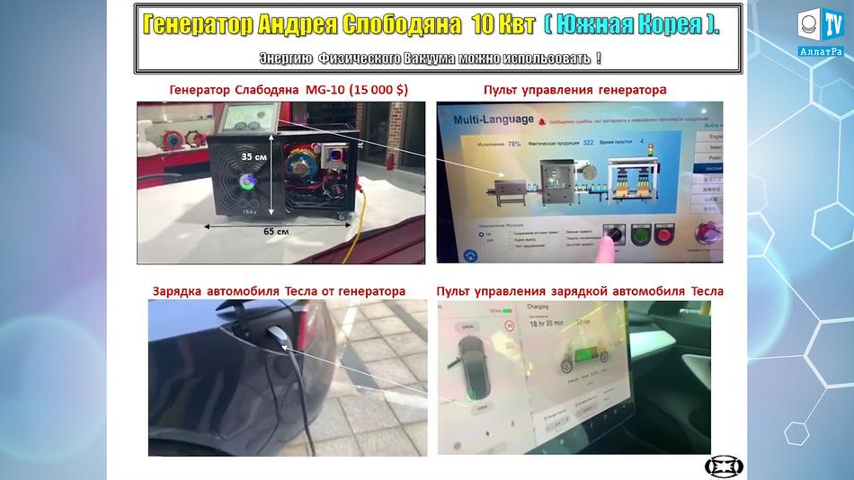 генератор Андрея Слободяна 10 Квт