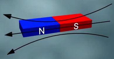 Силовые линии прямоугольного магнита