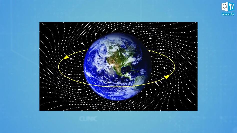Эффект притяжения Земли