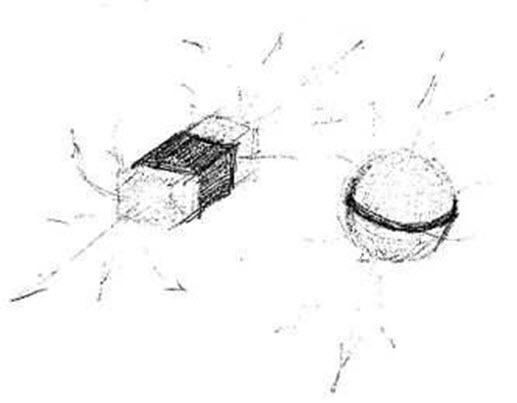 Полунейтральная зона между полюсами магнитного поля