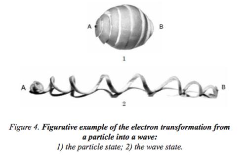 Преобразование электрона из частицы в волну