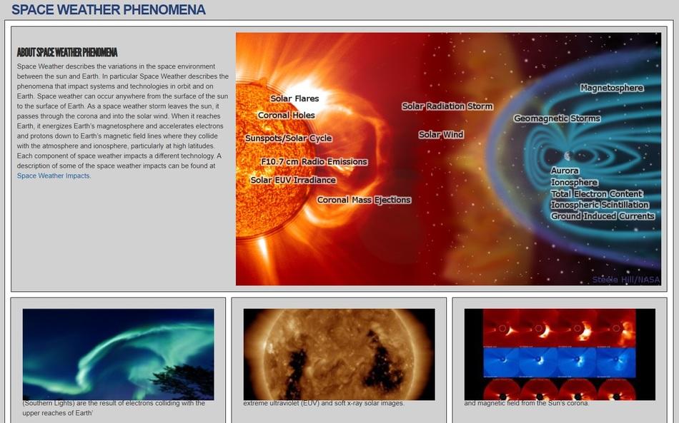 программа по космической погоде