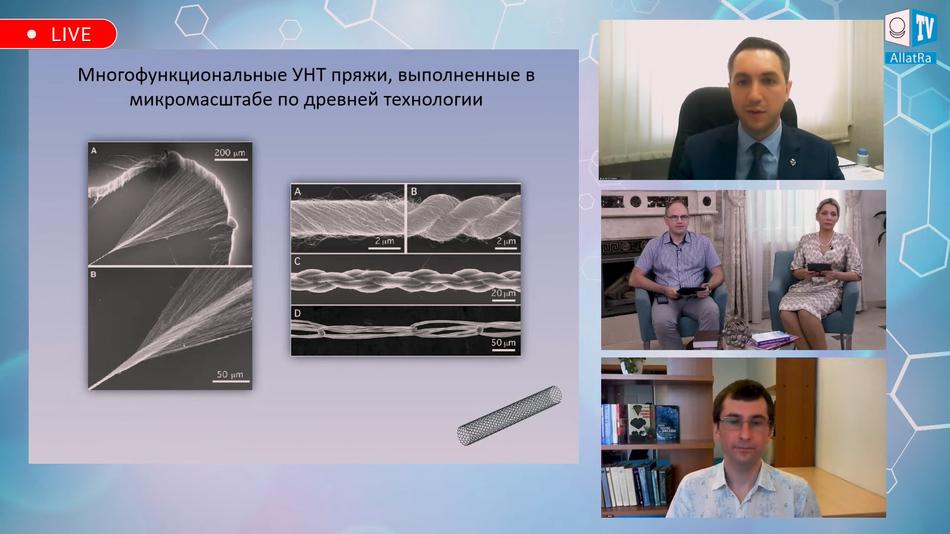 Многофункциональные УНТ пряжи, выполненные в микромасштабе по древней технологии