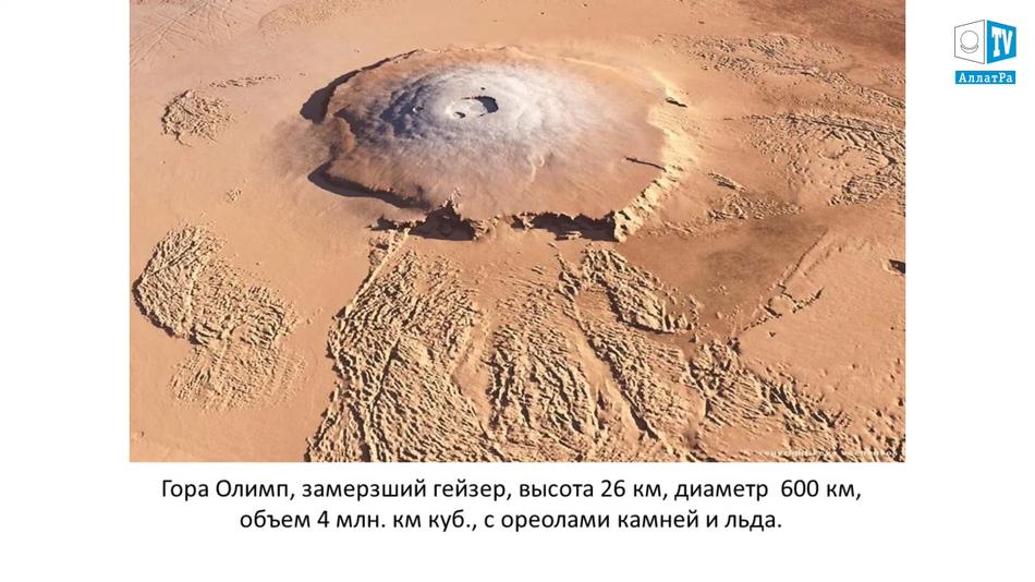 гора Олимп, Марс