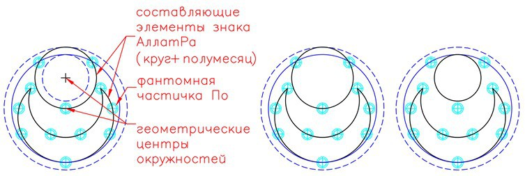 Варианты формирование рабочего знака АллатРа