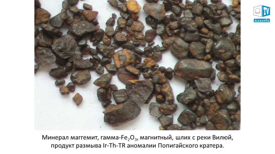 минерал маггенит