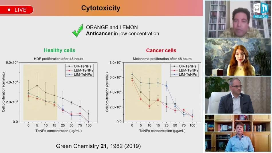 здоровые клетки и раковые клетки меланомы