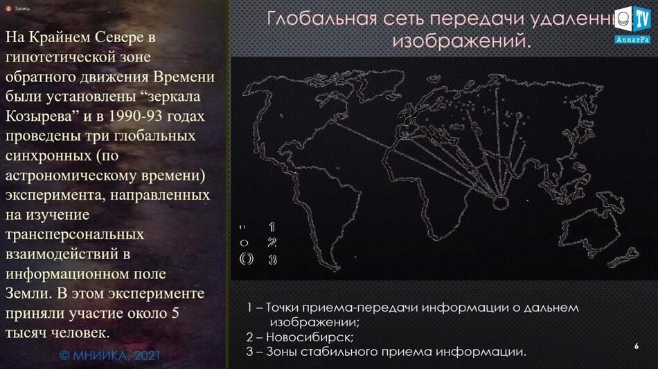 карта эксперимента