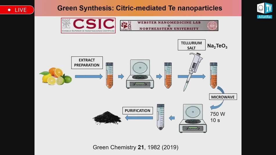 производство наноматериалов