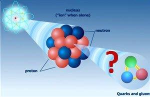 Existují vůbec kvarky, neboli zčeho se skládají elementární částice?