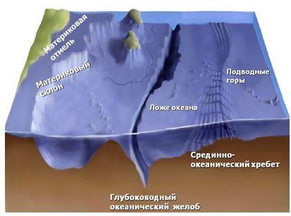 Землетрясения в Срединно-Атлантическом хребте 11 июля 2015