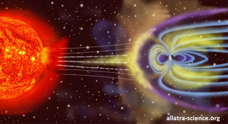 Резкое изменение магнитного поля Земли – предвестник глобальных катаклизмов