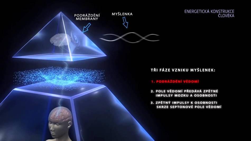 Energetická konstrukce člověka. Prapůvodní znalosti. Struktura člověka na úrovni neviditelného světa.