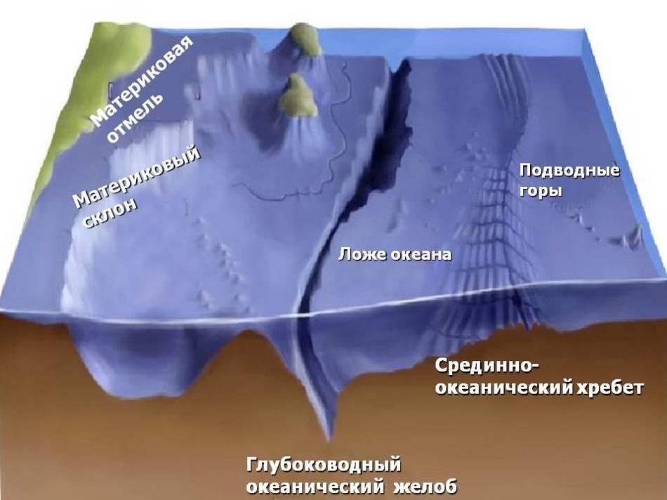Землетрясения в Срединно-Атлантическом хребте 14 августа 2015