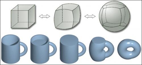 Теорема Пуанкаре – математическая формула «Вселенной». Григорий Перельман. Часть 1  (из серии «Настоящий Человек в науке»)