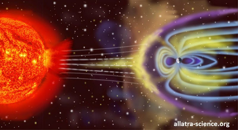Dramatic change of Earth's magnetic field is a harbinger of global cataclysms