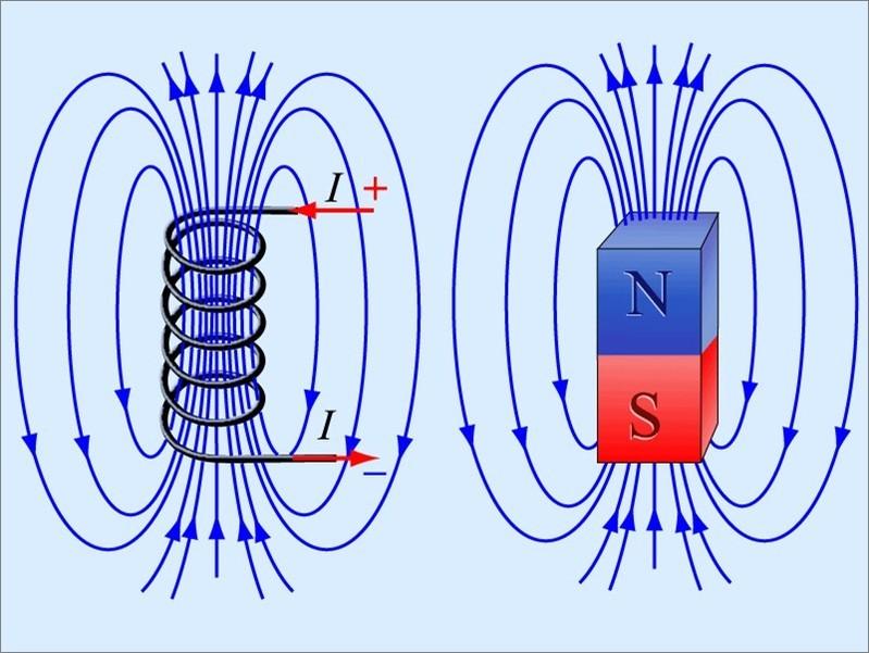 Природа электромагнитного поля