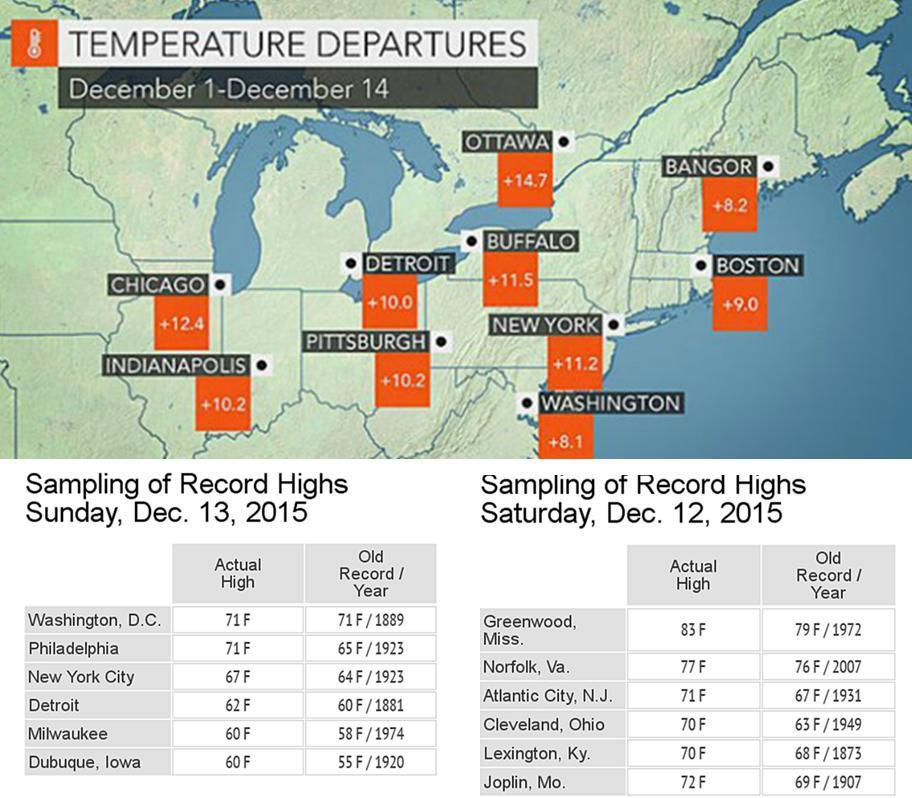 Аномальные тёплые температуры в США 13 декабря 2015